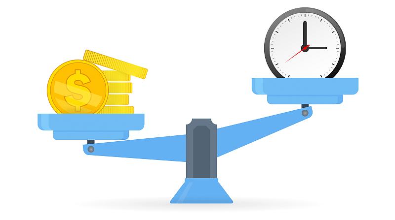 Análisis Coste/Beneficio ¿Cuáles son las ventajas?